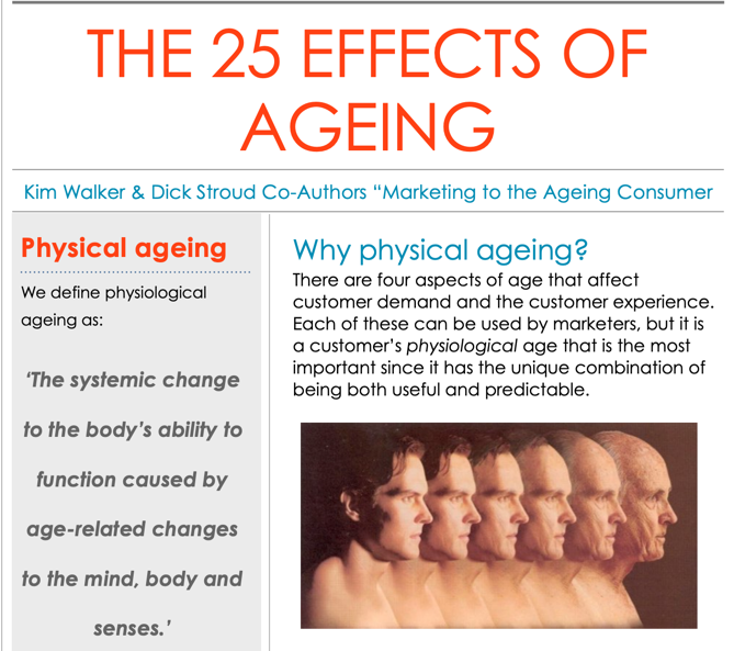 25 Effects of Ageing